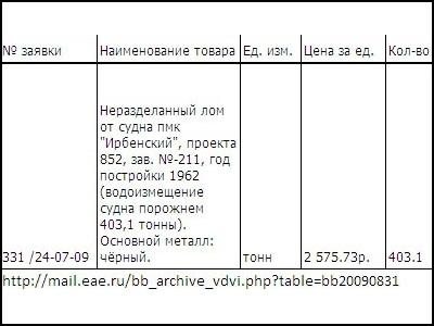 """2009: """"Ирбенский"""" списан и продаётся в металлолом"""
